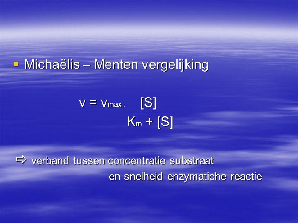 Michaëlis – Menten vergelijking v = vmax . [S] Km + [S]